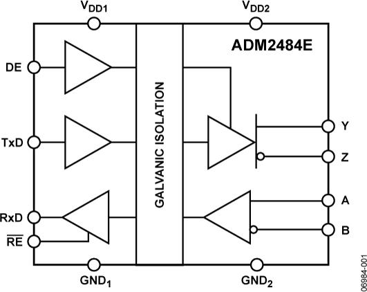 ADM2484E 5 kV信号隔离、ESD保护、500 kbps、全/半双工RS-485收发器