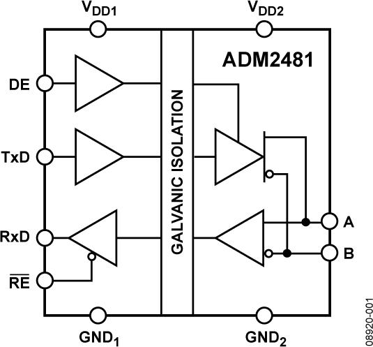 ADM2481 2.5 kV 信号隔离、500 kbps、半双工RS-485收发器