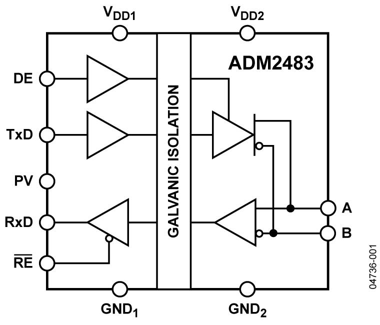 ADM2483 半双工、iCoupler隔离式RS-485收发器