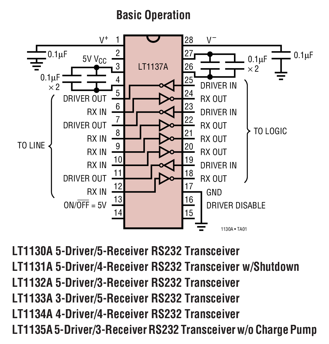LT1130A 采用小電容器的先進低功率 5V RS232 驅動器 / 接收器