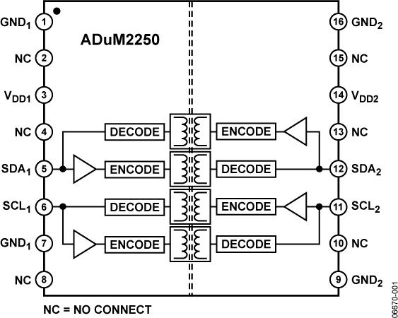 ADUM2250 热插拔双通道I2C® 隔离器,5kV