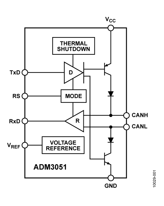 ADM3051 带24 V系统总线保护的高速工业...
