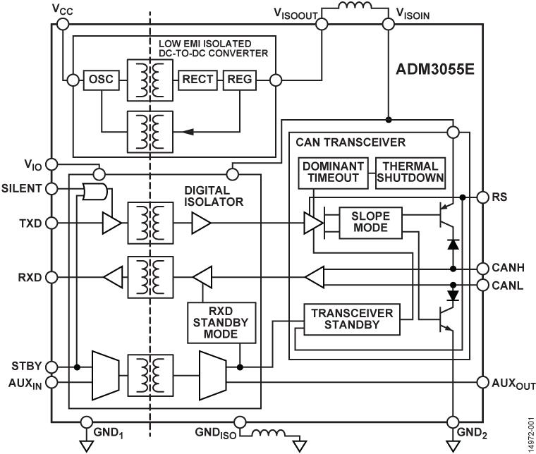 ADM3055E 适用于 CAN FD 的 5 ...