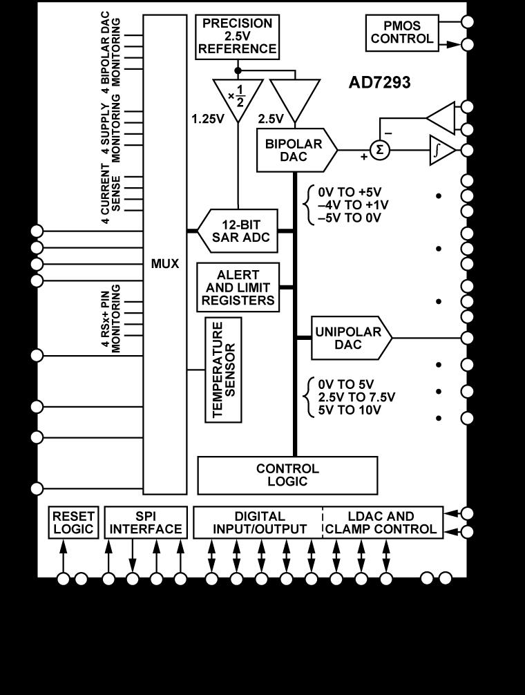 AD7293 集成ADC、DAC、温度和电流传感器的12位功率放大器电流控制器