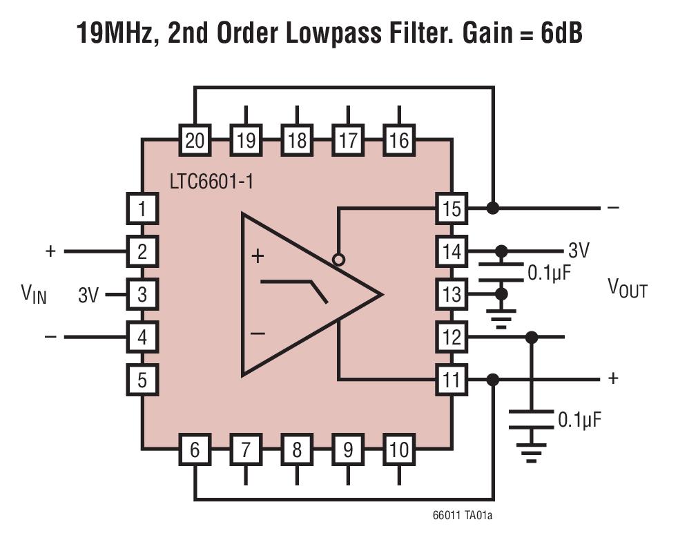 LTC6601-1 低噪声、0.5% 容差、5MHz 至 28MHz、引脚可配置滤波器 / ADC 驱动器
