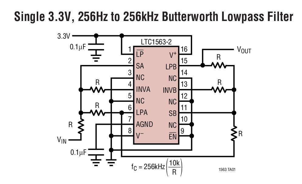 LTC1563 有源 RC、4 阶低通滤波器系列
