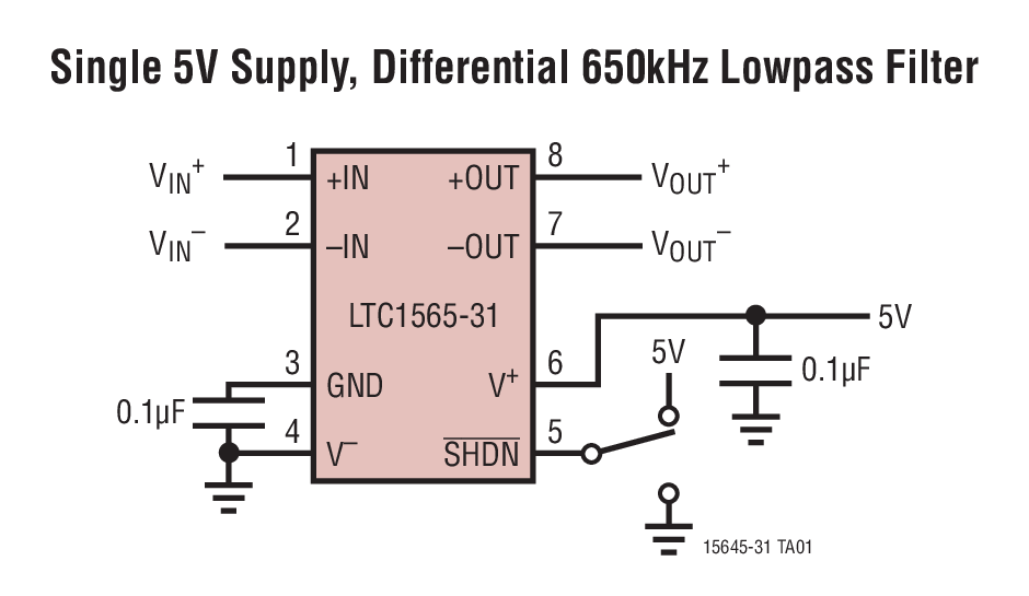 LTC1565-31 650kHz 连续时间、线性相位低通滤波器
