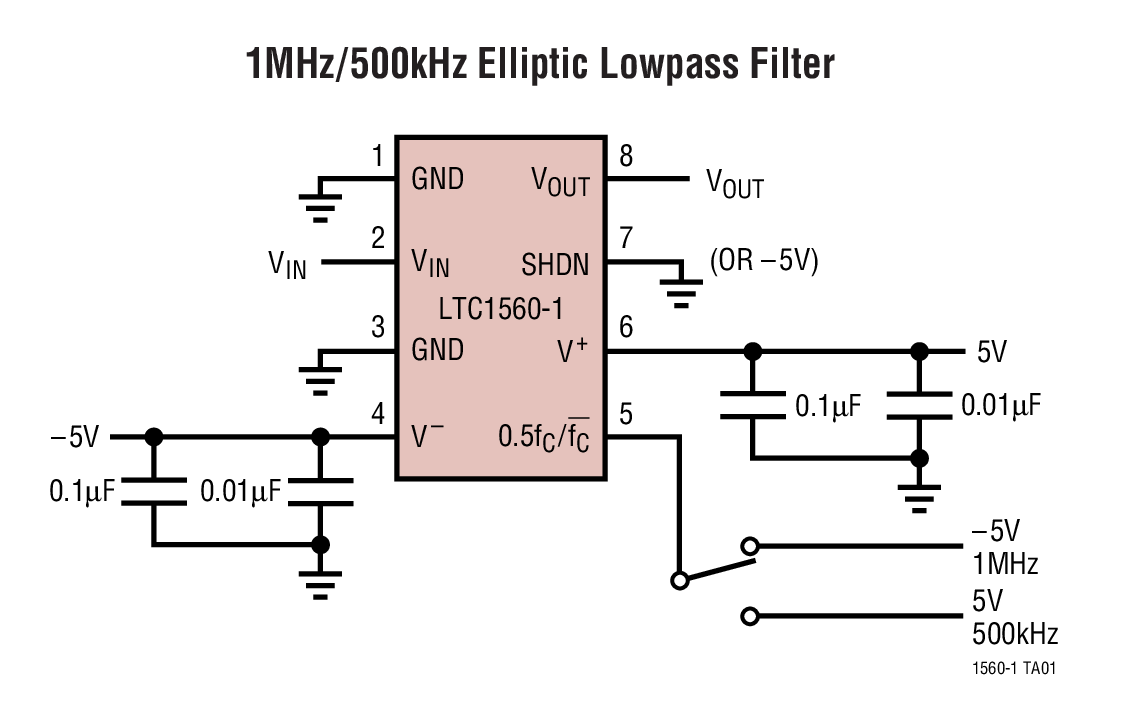 LTC1560-1 1MHz / 500kHz 连续时间、低噪声、低通椭圆滤波器