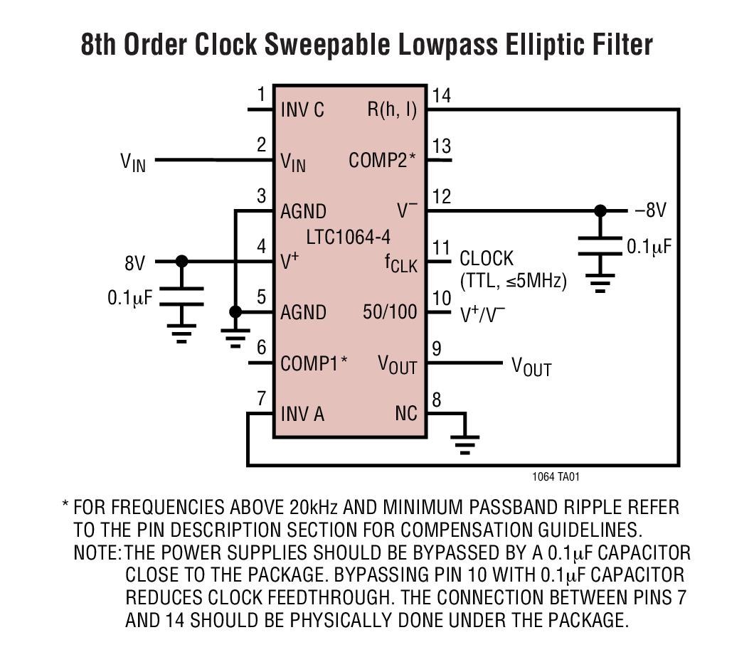 LTC1064-4 低噪声、8 阶、时钟可扫频椭圆低通滤波器