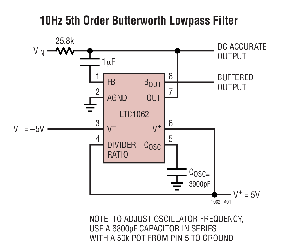 LTC1062 5 阶低通滤波器