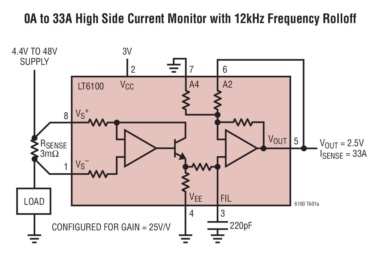 LT6100 精准、增益可选高压侧电流检测放大器
