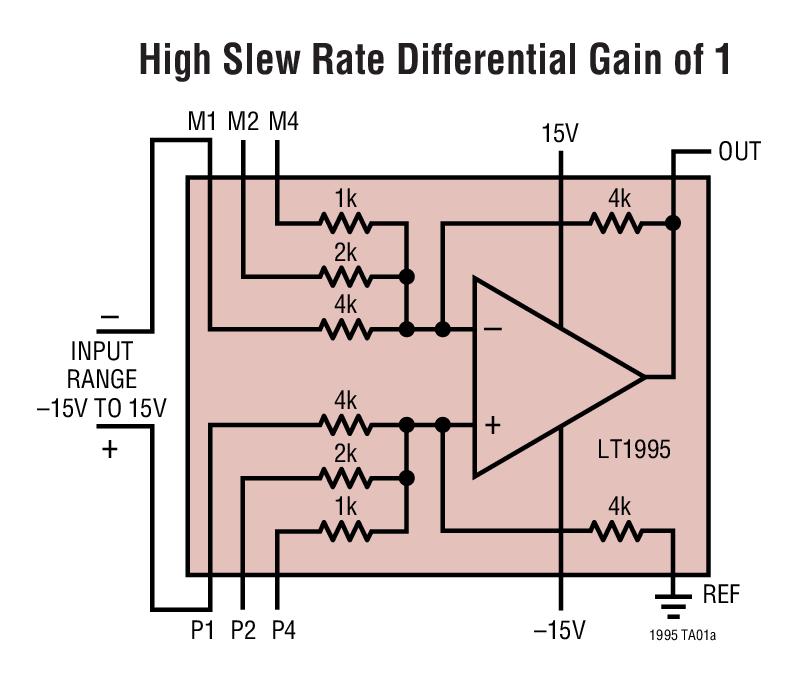 LT1995 32MHz,1000V/µs 增益可选放大器
