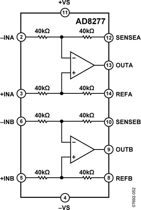 AD8277 低功耗、宽电源电压范围、低成本、单位增益差动放大器