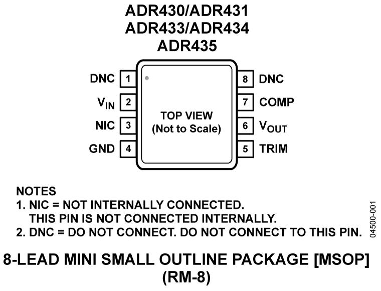 ADR435 超低噪聲XFET基準電壓源,具有吸...