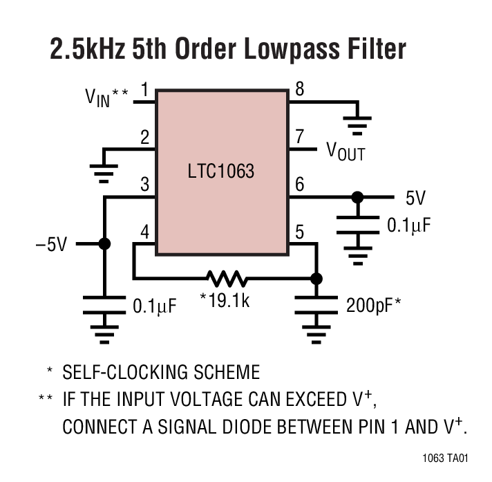 LTC1063 DC 准确、时钟可调谐的 5 阶 Butterworth 低通滤波器