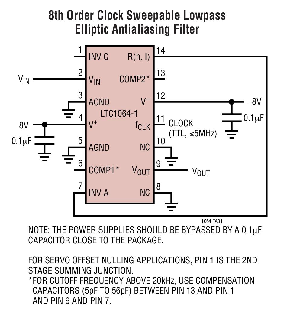 LTC1064-1 低噪声、8 阶、时钟可扫频椭圆低通滤波器
