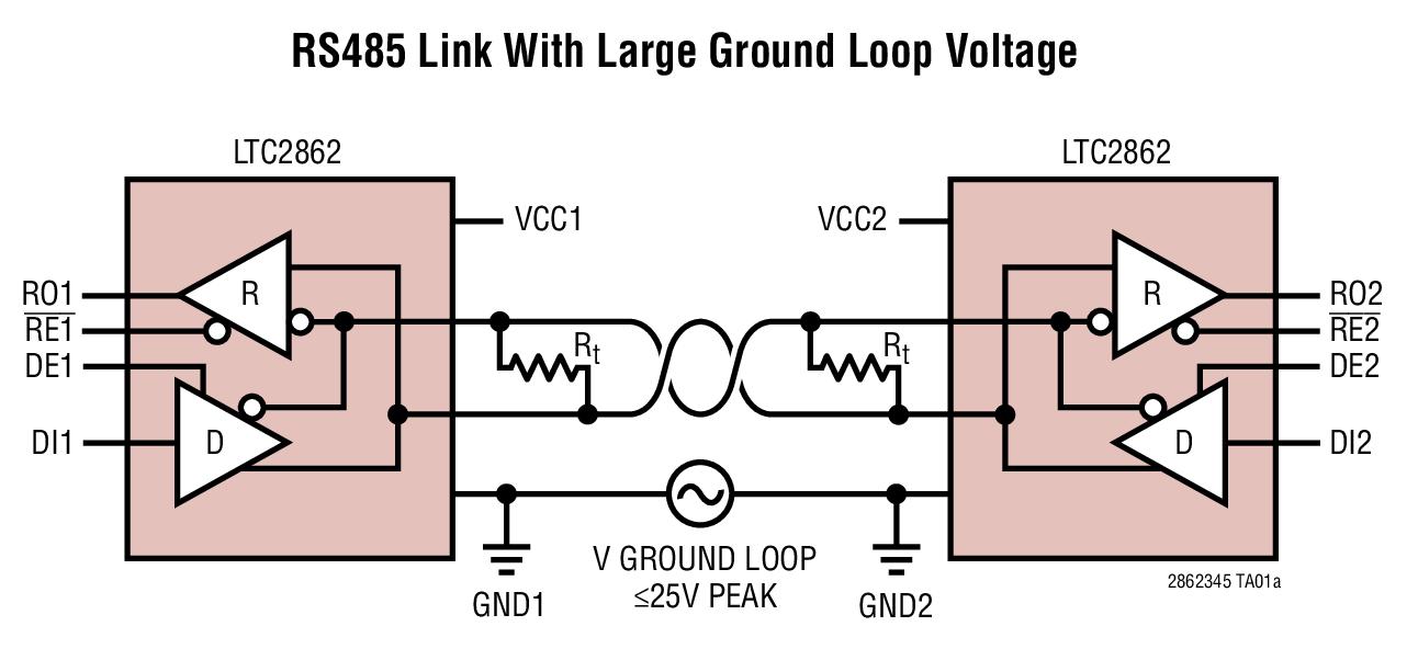 LTC2864 具 ±60V 故障保护功能的 3V 至 5.5V RS485 / RS422 收发器