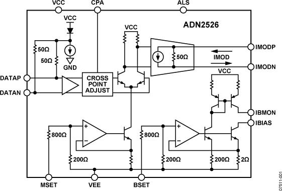 ADN2526 11.3 Gbps有源后部端接、差分激光二极管驱动器