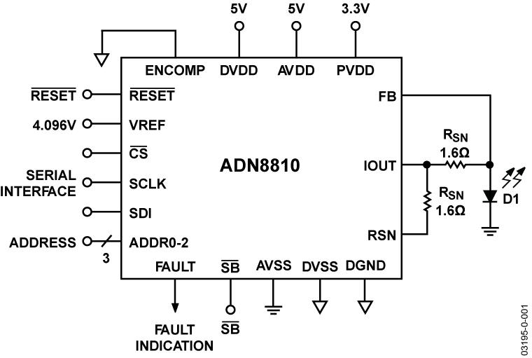 ADN8810 12位高输出电流源