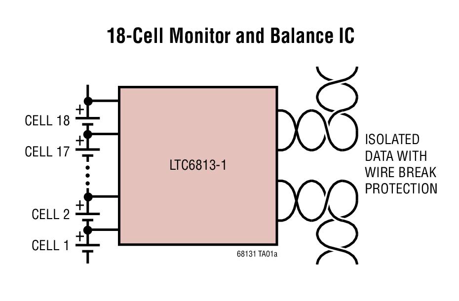 LTC6813 多节电池的电池组监视器