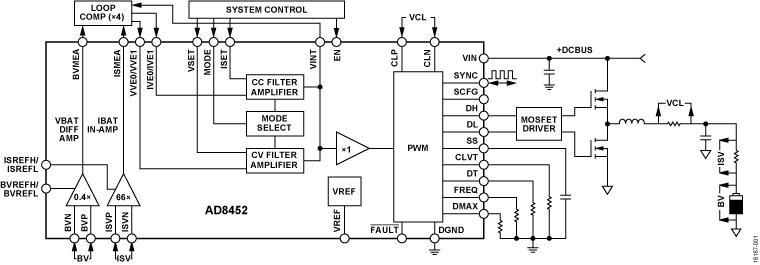 AD8452 用于电池测试和化成系统的精密集成模拟前端、控制器和 PWM