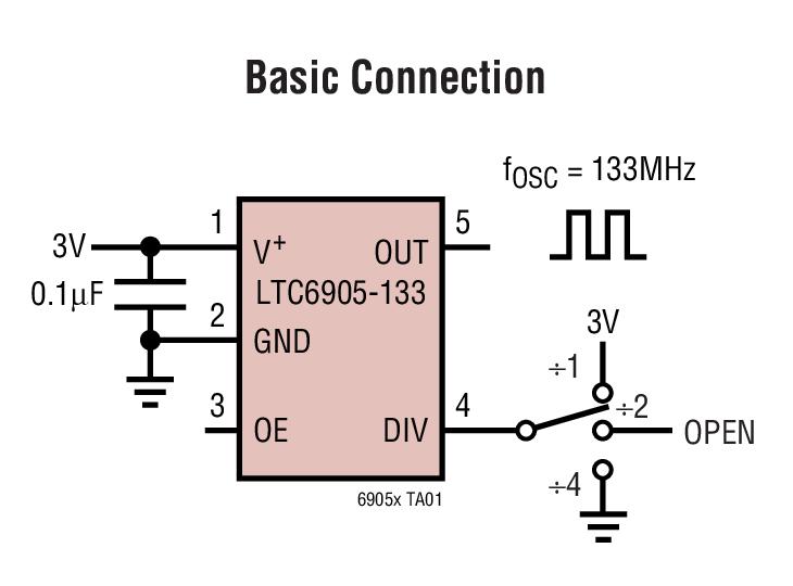 LTC6905-XXX 固定频率 SOT-23 封装振荡器