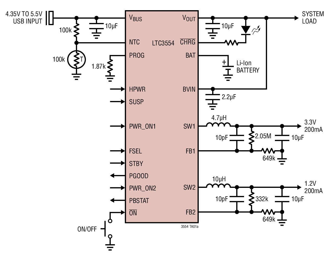 LTC3554 具锂离子电池充电器和两个降压型稳压器的微功率 USB 电源管理器