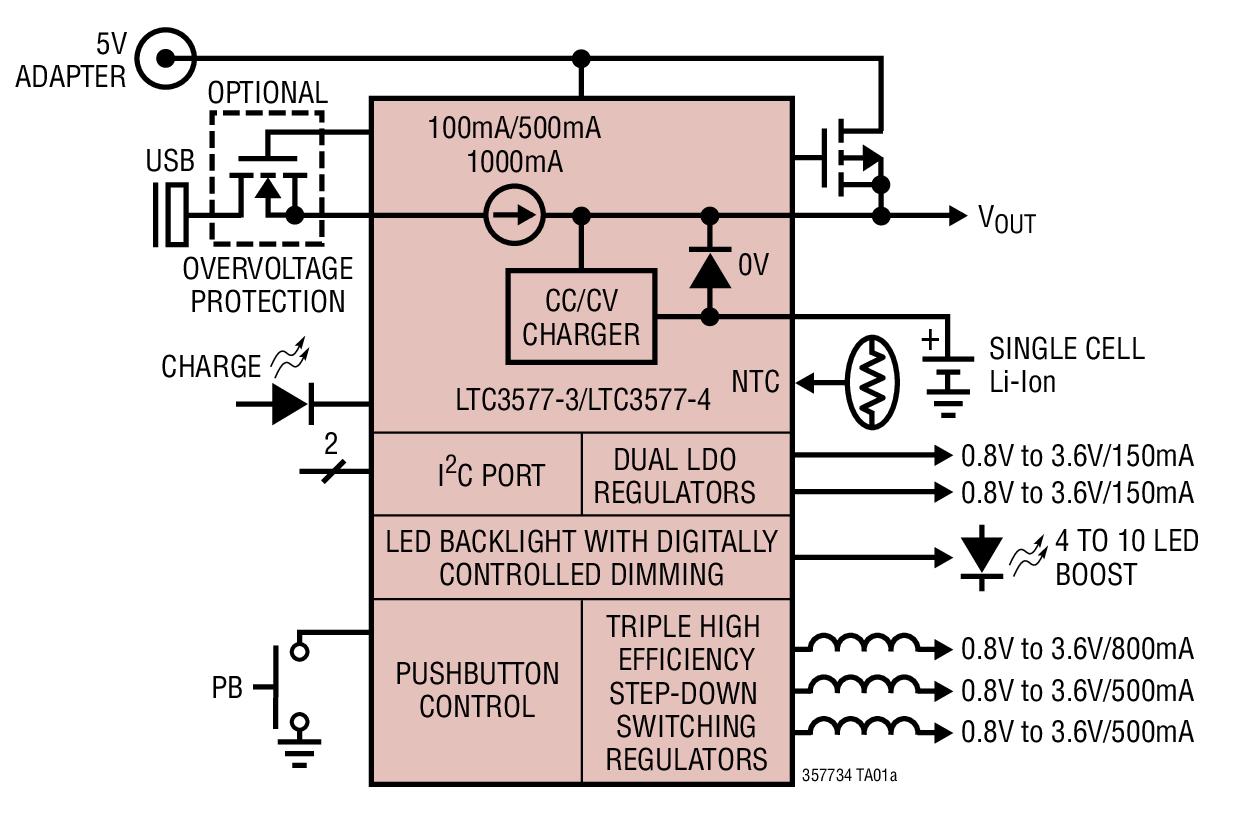 LTC3577-3 高集成度便携式产品 PMIC