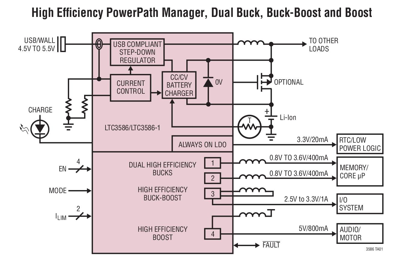 LTC3586 具升压、降压-升压和双通道降压稳压器的高效率 USB 电源管理器