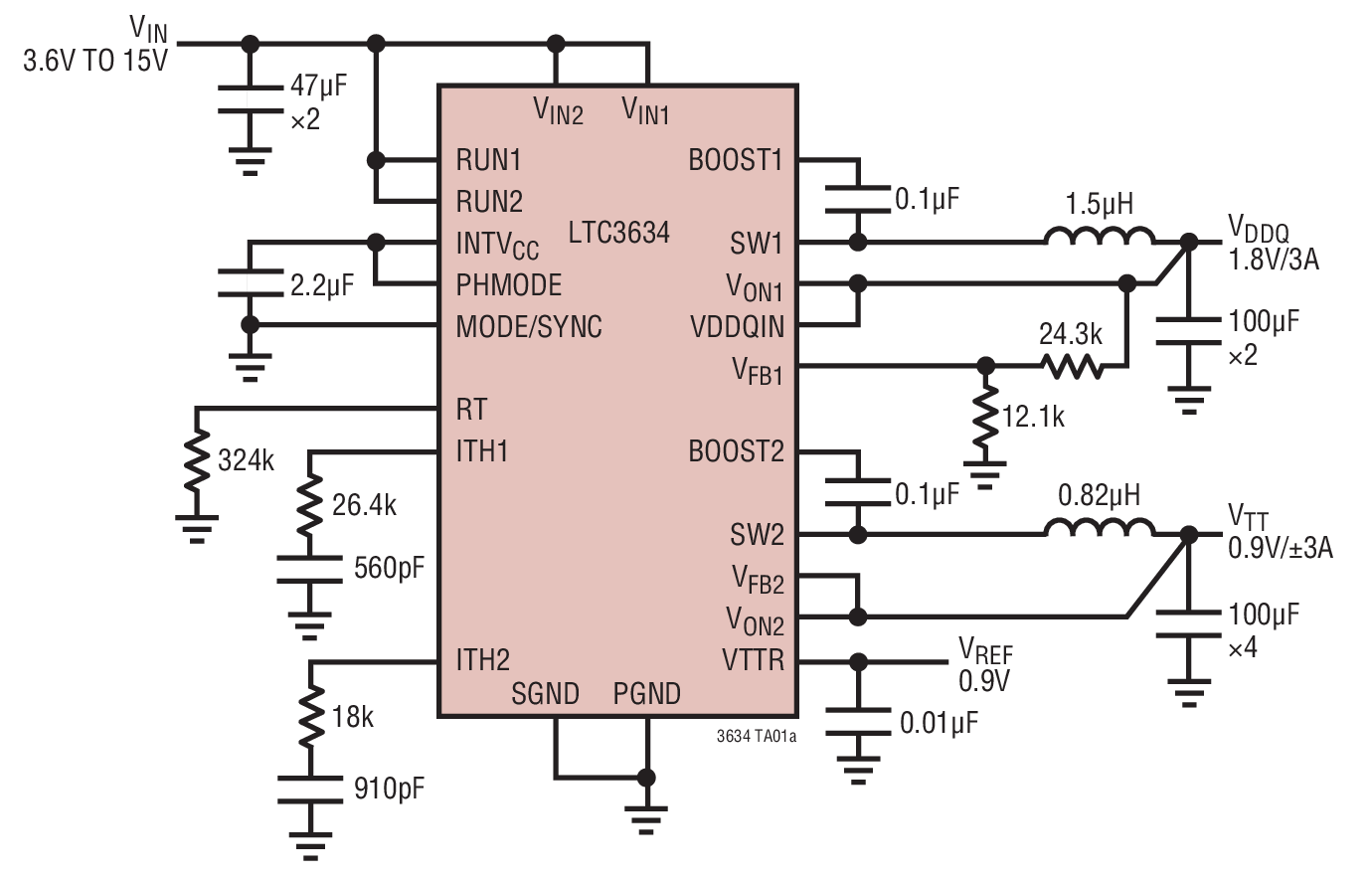 LTC3634 用于 DDR 电源的 15V、双通道、3A、单片式、降压型稳压器