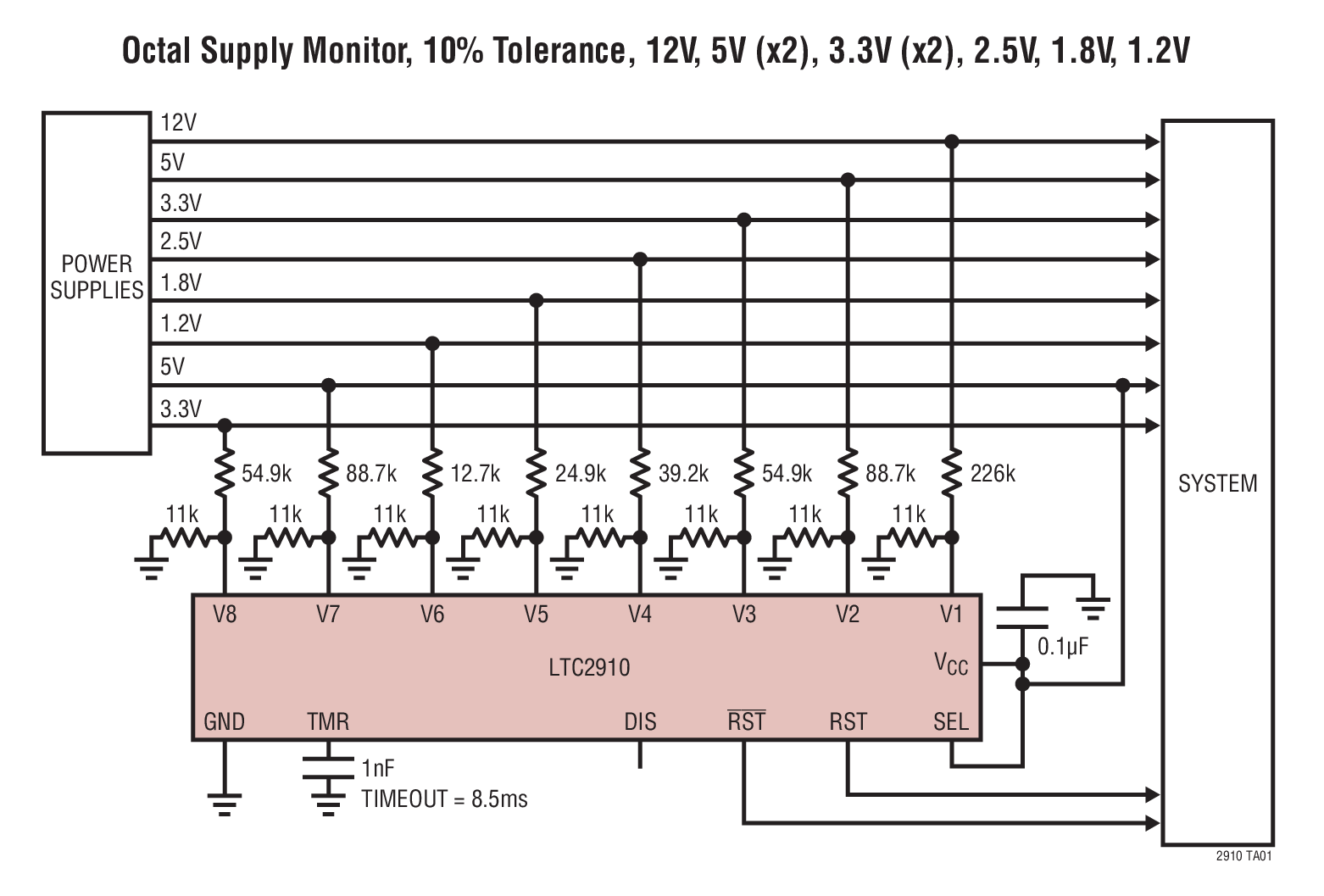 LTC2910 8 路正/负电压监视器