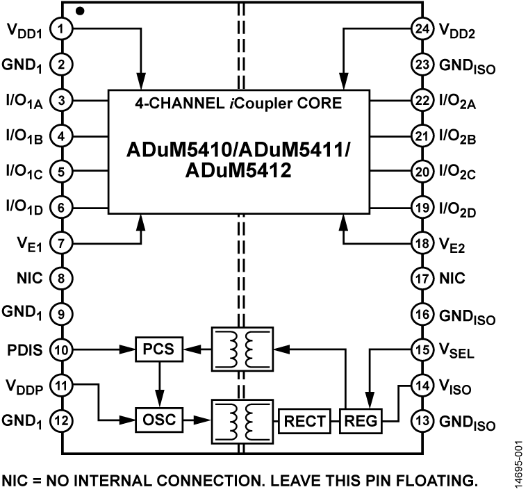 ADUM5411 集成DC/DC转换器和1个反向通道的鲁棒2.5 kV rms四通道隔离器
