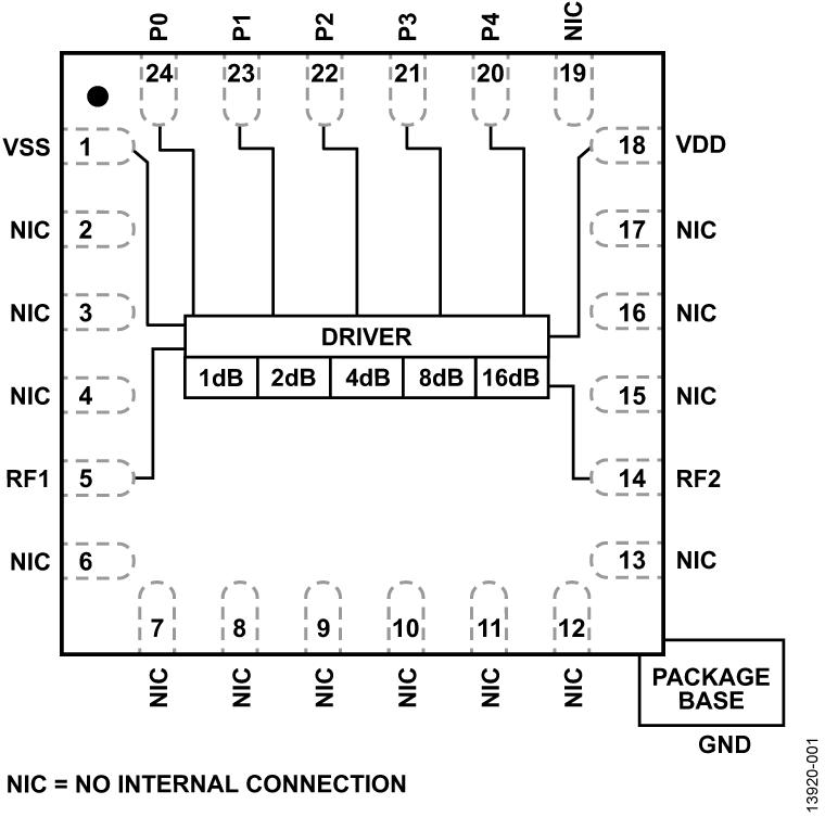HMC939ALP4E 1.0 dB LSB GaAs MMIC 5位数字衰减器,0.1 - 33 GHz