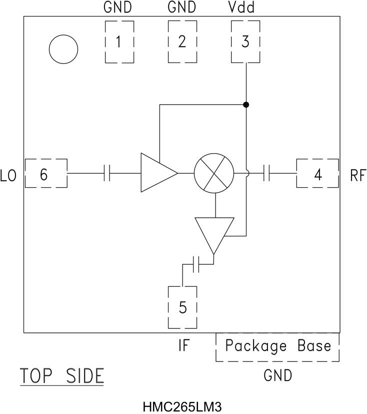 HMC265LM3 次諧波混頻器,采用SMT封裝,20 - 31 GHz