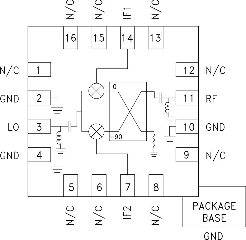 HMC1063 GaAs MMIC I/Q混频器,24 - 28 GHz