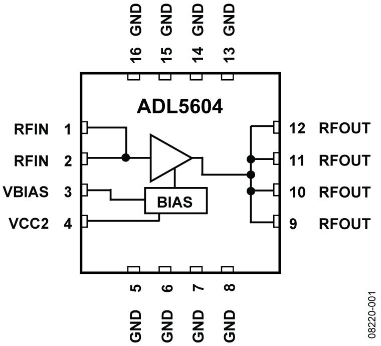 ADL5604 400 MHz至2700 MHz 1W RF驱动器放大器