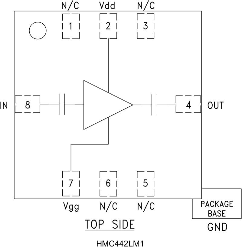 HMC442LM1 中等功率放大器,采用SMT封装,17.5 - 24.0 GHz