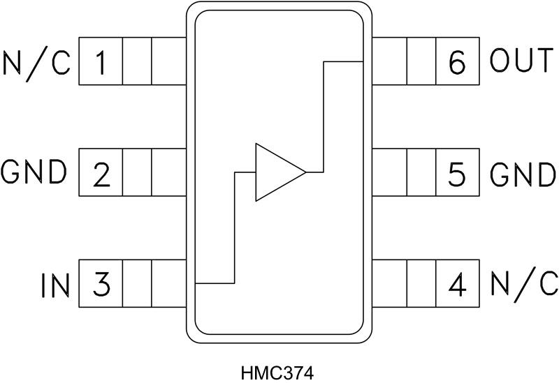 HMC374 低噪声放大器,采用SMT封装,0.3 - 3.0 GHz