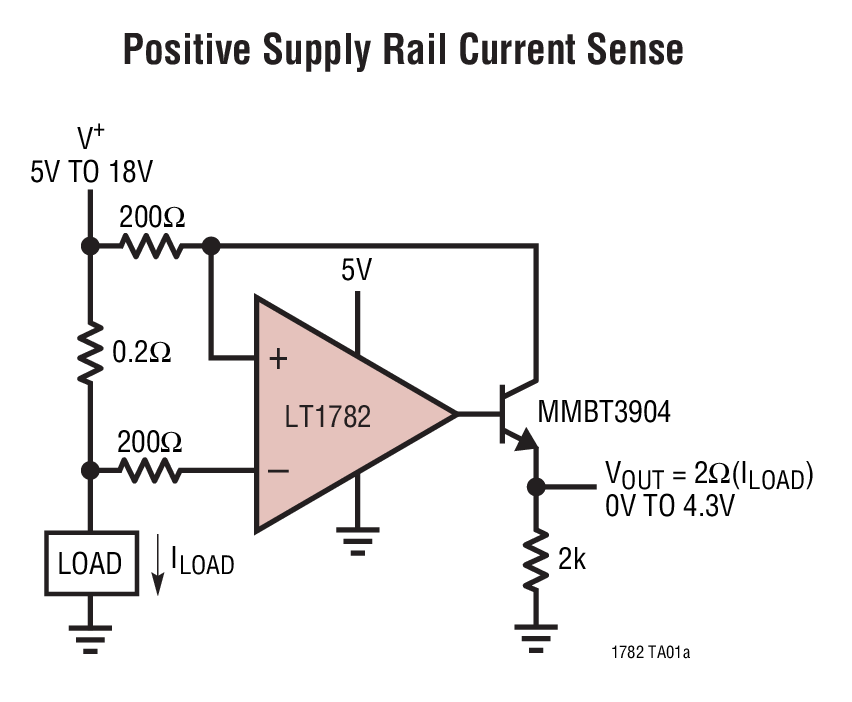 LT1782 采用 SOT-23 封装的微功率、Over-The-Top、轨至轨输入和输出运放