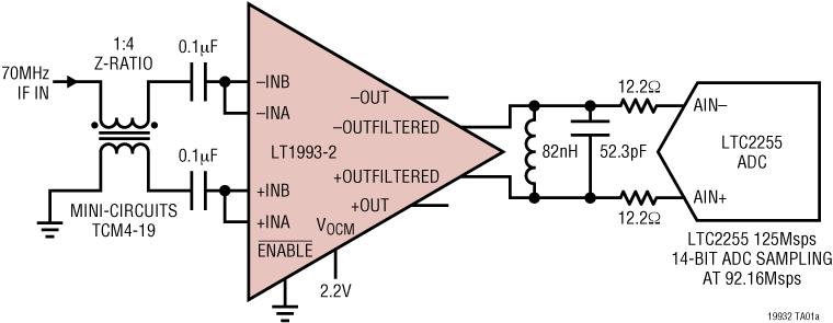 LT1993-2 800MHz 低失真、低噪声差分放大器 / ADC 驱动器 (AV = 2V/V)