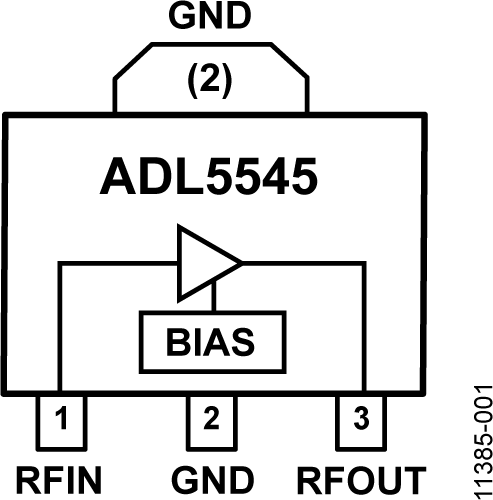 ADL5545 30 MHz 至 6 GHz RF/IF 增益模块