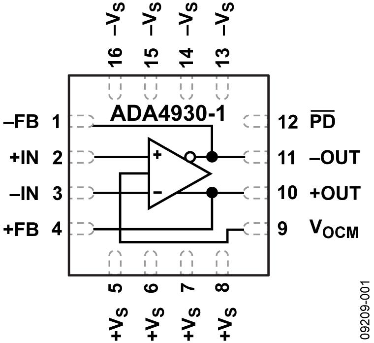 ADA4930-1 超低噪声驱动器,适用于低压ADC