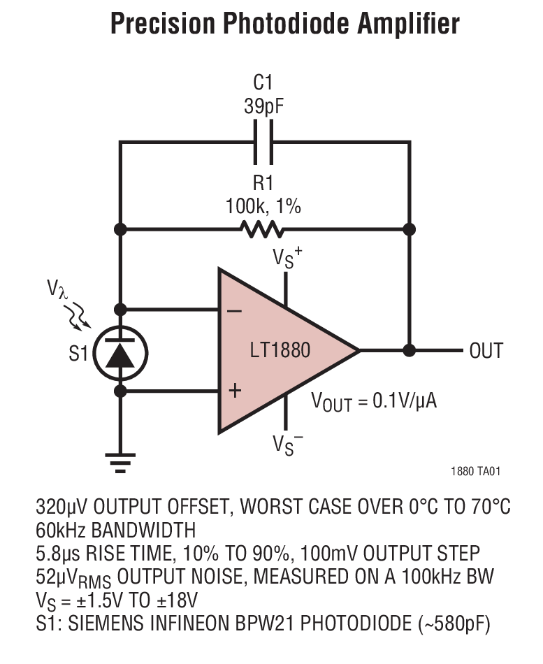 LT1880 SOT-23 封装、轨至轨输出、微微安输入电流、精准运算放大器