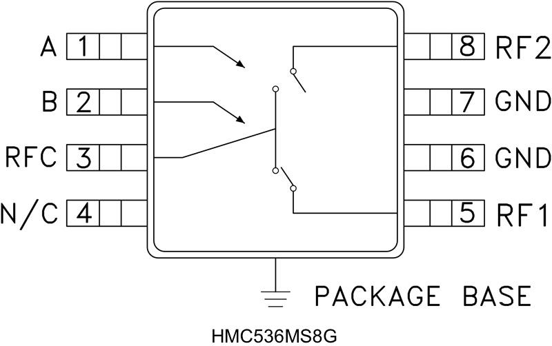 HMC536MS8G 3 W SPDT T/R开关,采用SMT封装,DC - 6 GHz