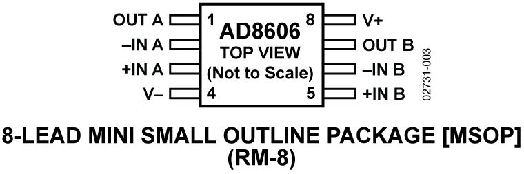 AD8606 精密、低噪声、轨到轨输入输出、CM...