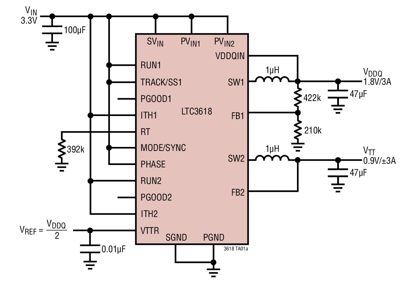 LTC3618 用于 DDR 终端的双通道、4MHz、±3A、同步降压型稳压器
