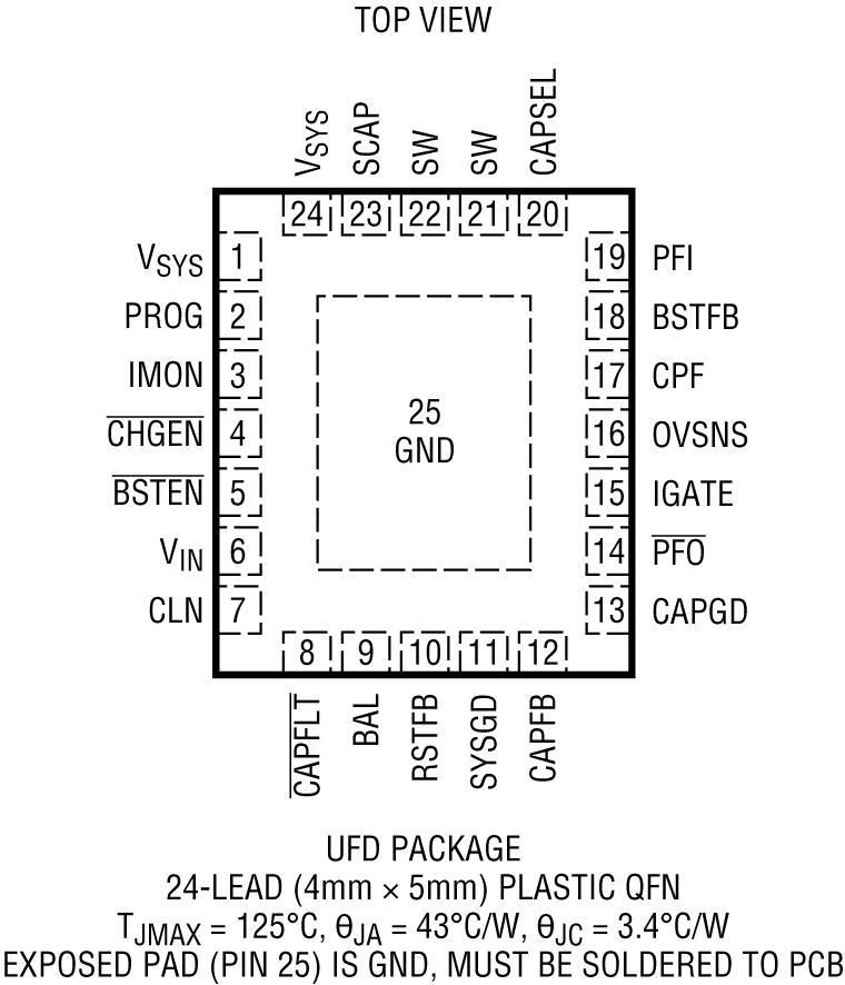LTC4041 2.5A 超级电容器备份电源管理器
