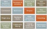 fast.ai更新了新版本的针对开发者的深度学习实践课程