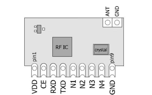 DL-BK24C无线串口模块的数据手册免费下载