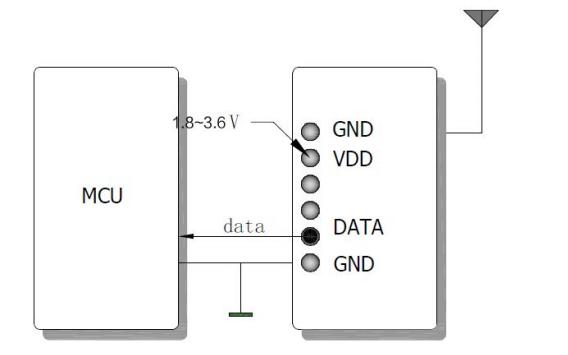 DL-RXS2016B高灵敏度ASK无线接收模块的数据手册免费下载